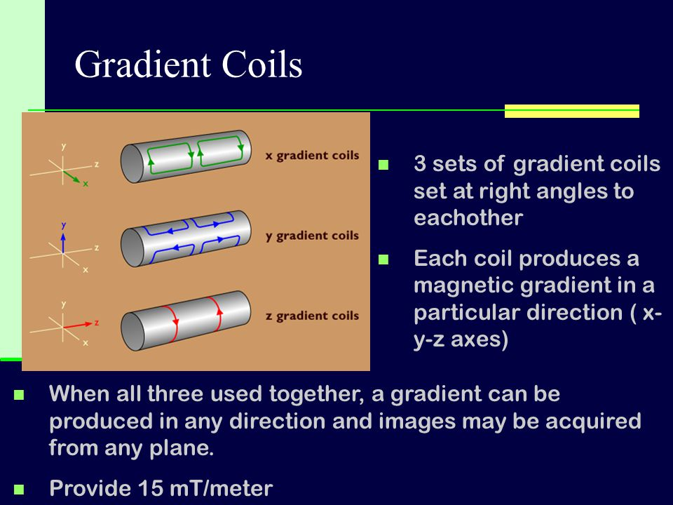 Gradient Coils 3 sets of gradient coils set at right angles to eachother.