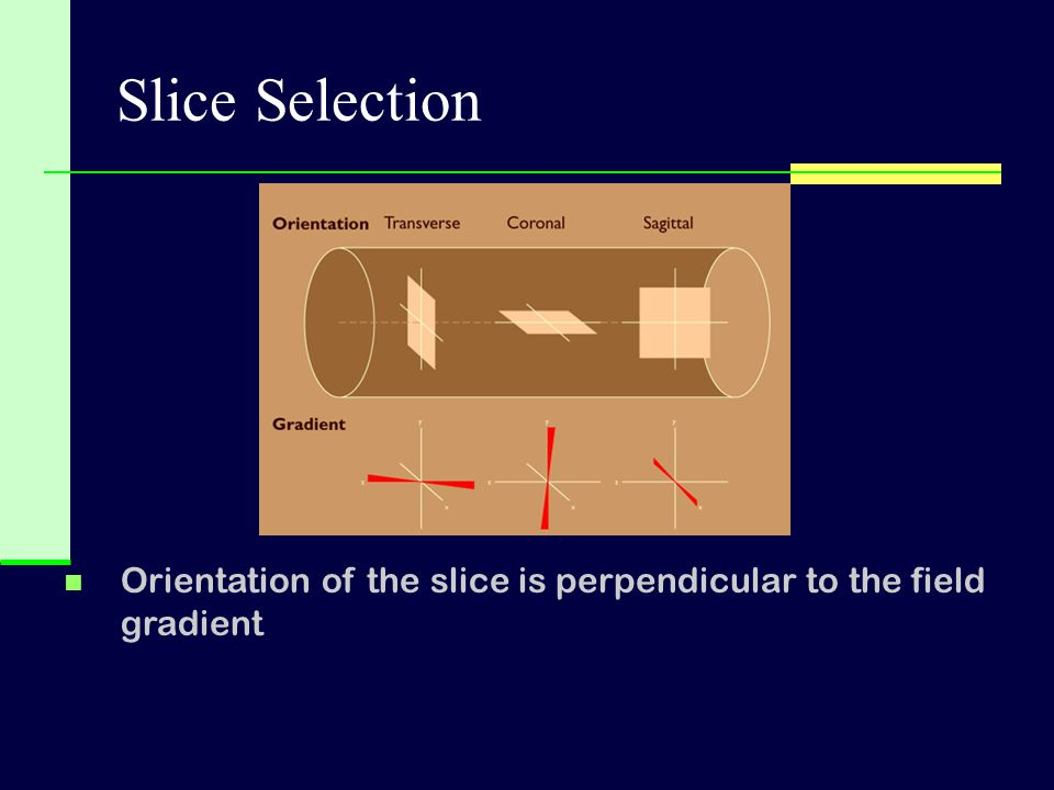 Slice Selection Orientation of the slice is perpendicular to the field gradient