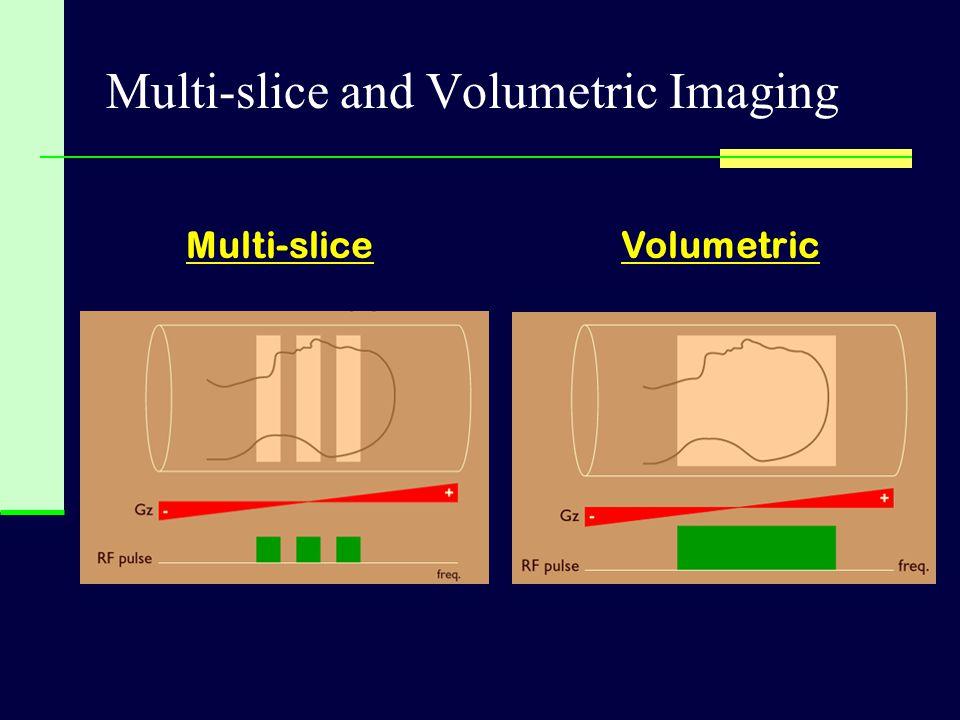 Multi-slice and Volumetric Imaging