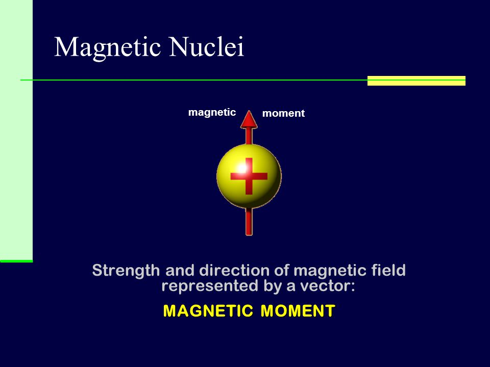 Strength and direction of magnetic field represented by a vector: