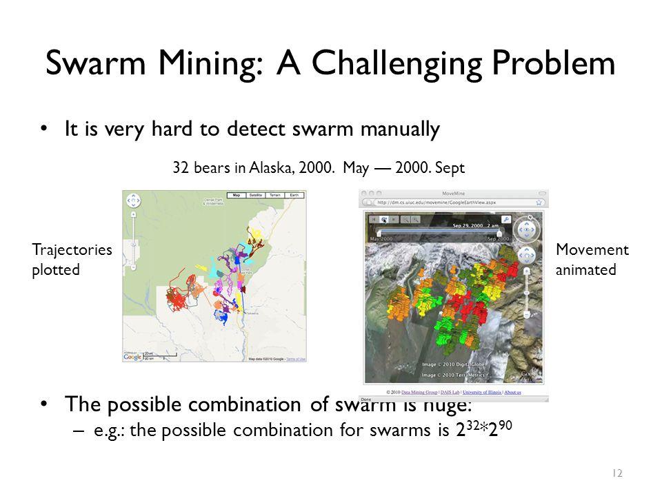 Swarm Mining: A Challenging Problem