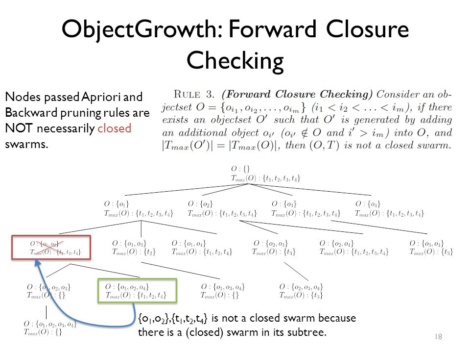 ObjectGrowth: Forward Closure Checking
