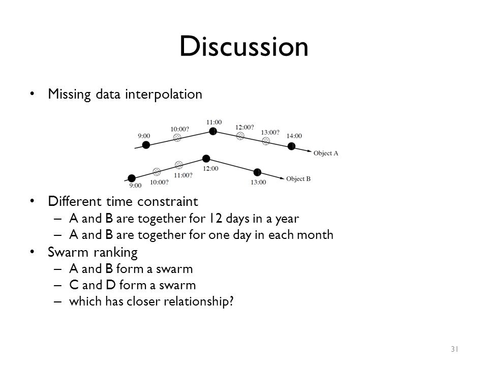 Discussion Missing data interpolation Different time constraint