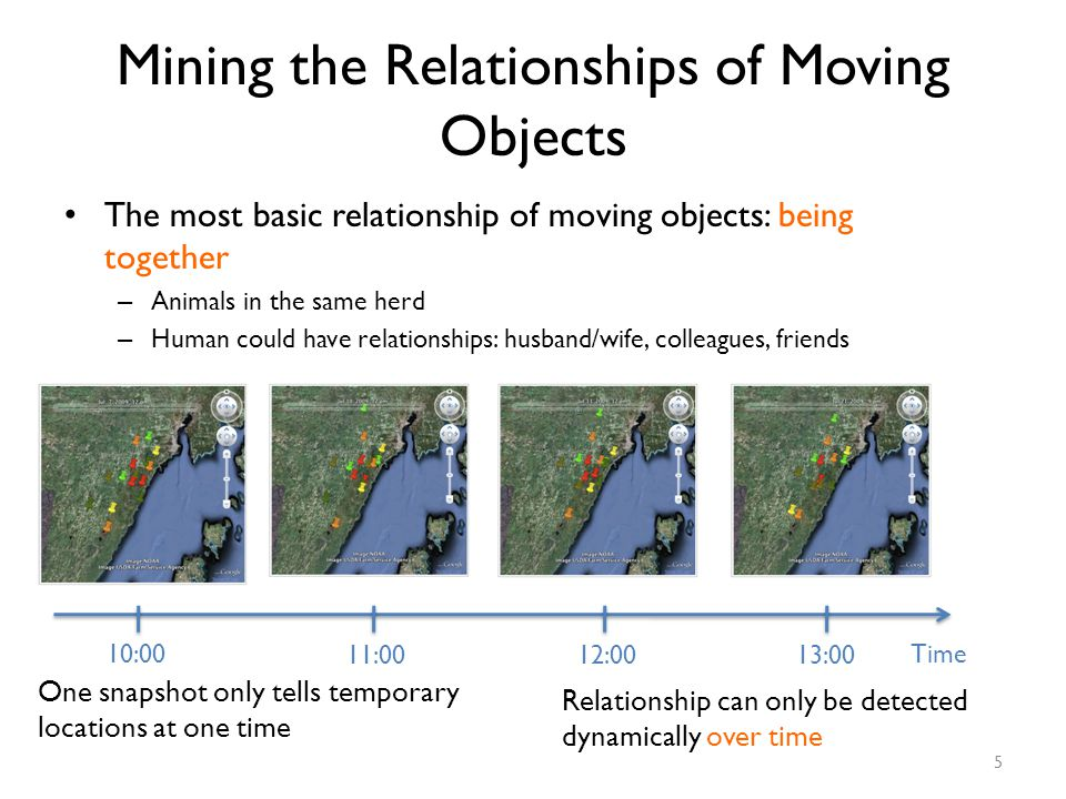Mining the Relationships of Moving Objects