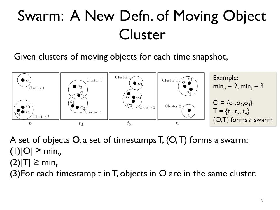 Swarm: A New Defn. of Moving Object Cluster