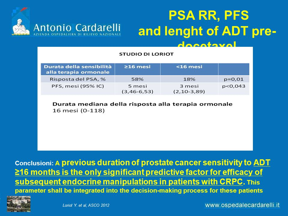 PSA RR, PFS and lenght of ADT pre-docetaxel