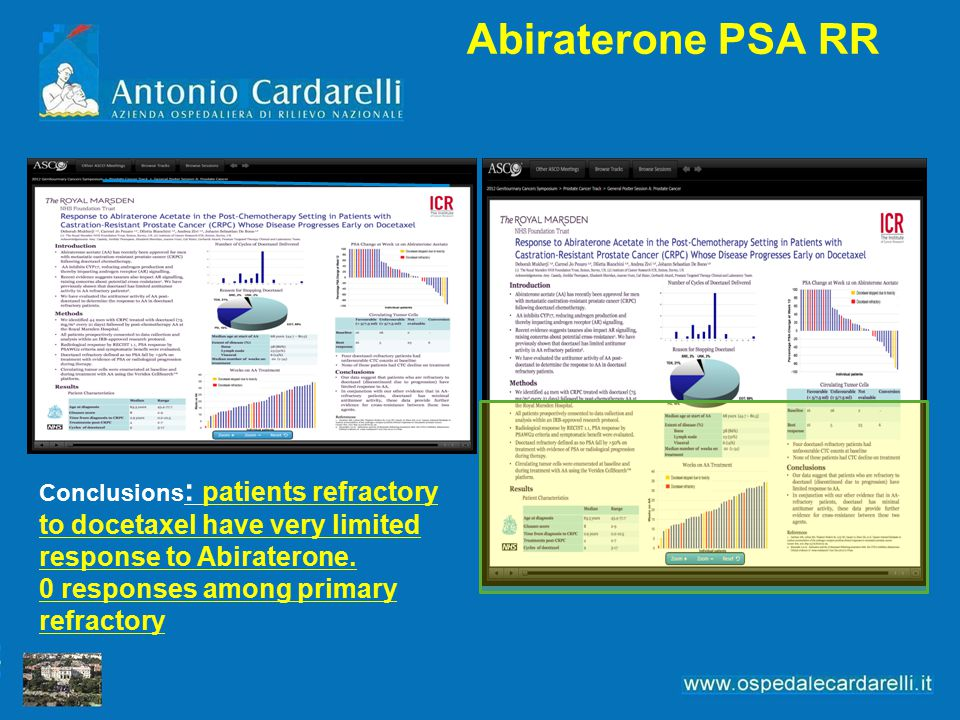 Abiraterone PSA RR 0 responses among primary refractory
