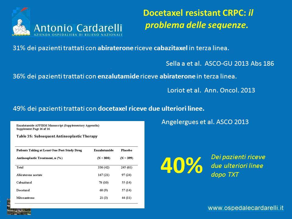 Docetaxel resistant CRPC: il problema delle sequenze.