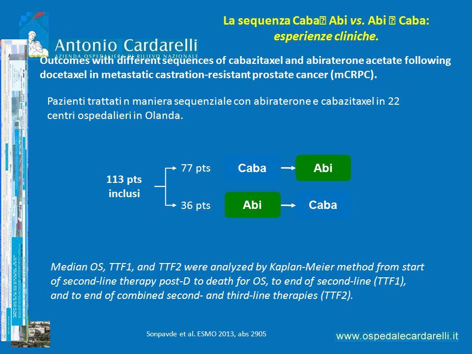 La sequenza Caba Abi vs. Abi  Caba: esperienze cliniche.