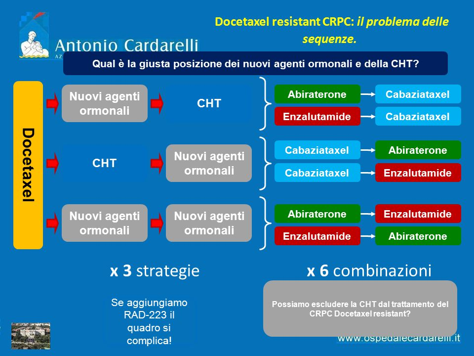 Qual è la giusta posizione dei nuovi agenti ormonali e della CHT