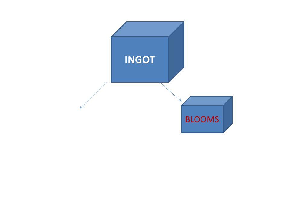 INGOT BLOOMS