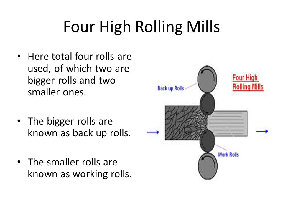 Four High Rolling Mills