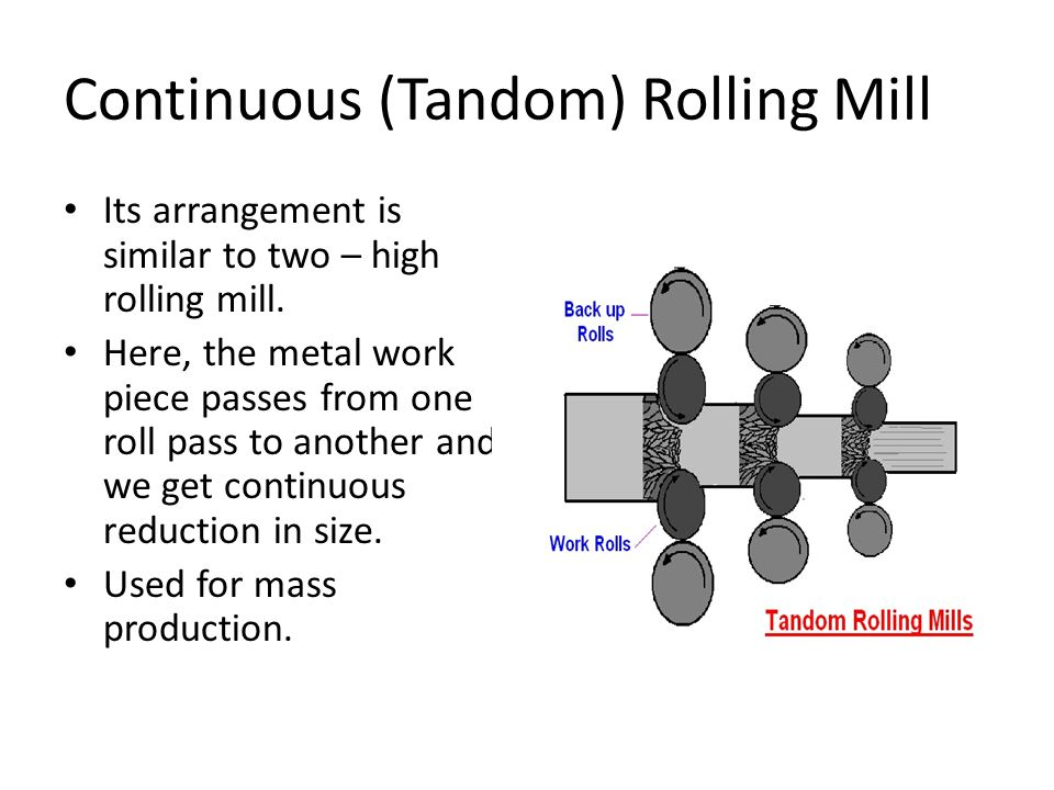 Continuous (Tandom) Rolling Mill