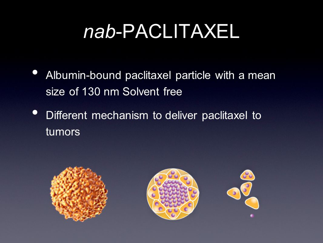 nab-PACLITAXEL Albumin-bound paclitaxel particle with a mean size of 130 nm Solvent free.