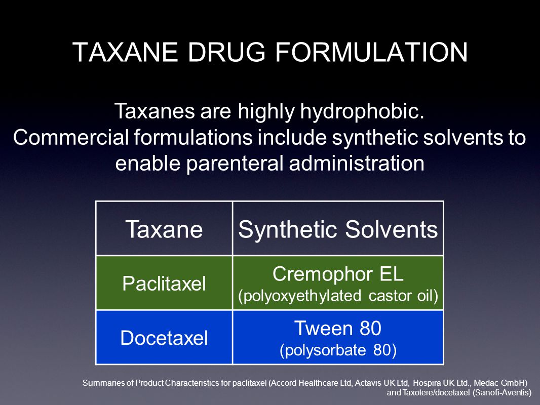 TAXANE DRUG FORMULATION
