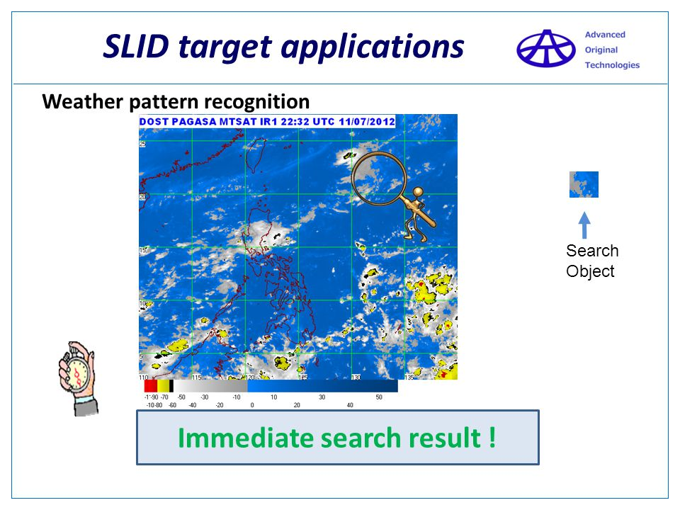 SLID target applications Immediate search result !