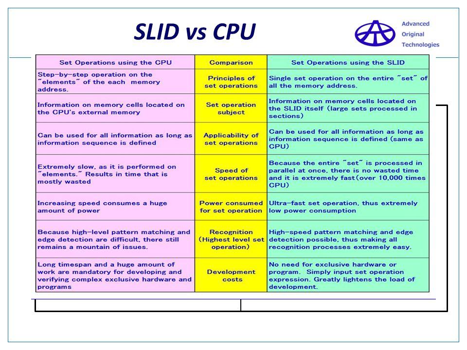 Inoue :update SLID vs CPU CPU vs. SLID