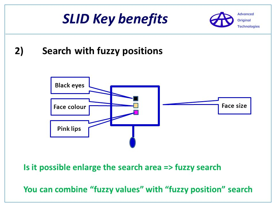 SLID Key benefits 2) Search with fuzzy positions
