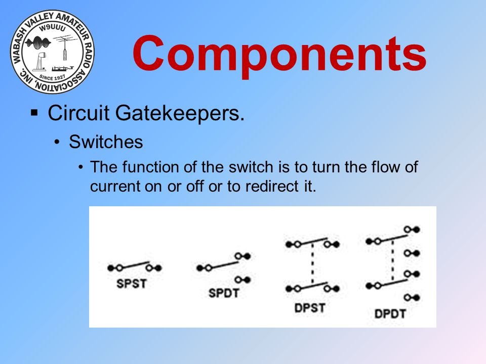 Components Circuit Gatekeepers. Switches