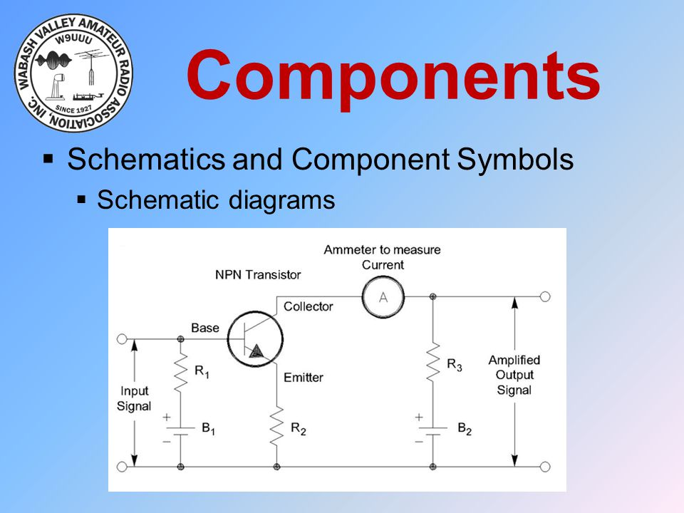 Components Schematics and Component Symbols Schematic diagrams