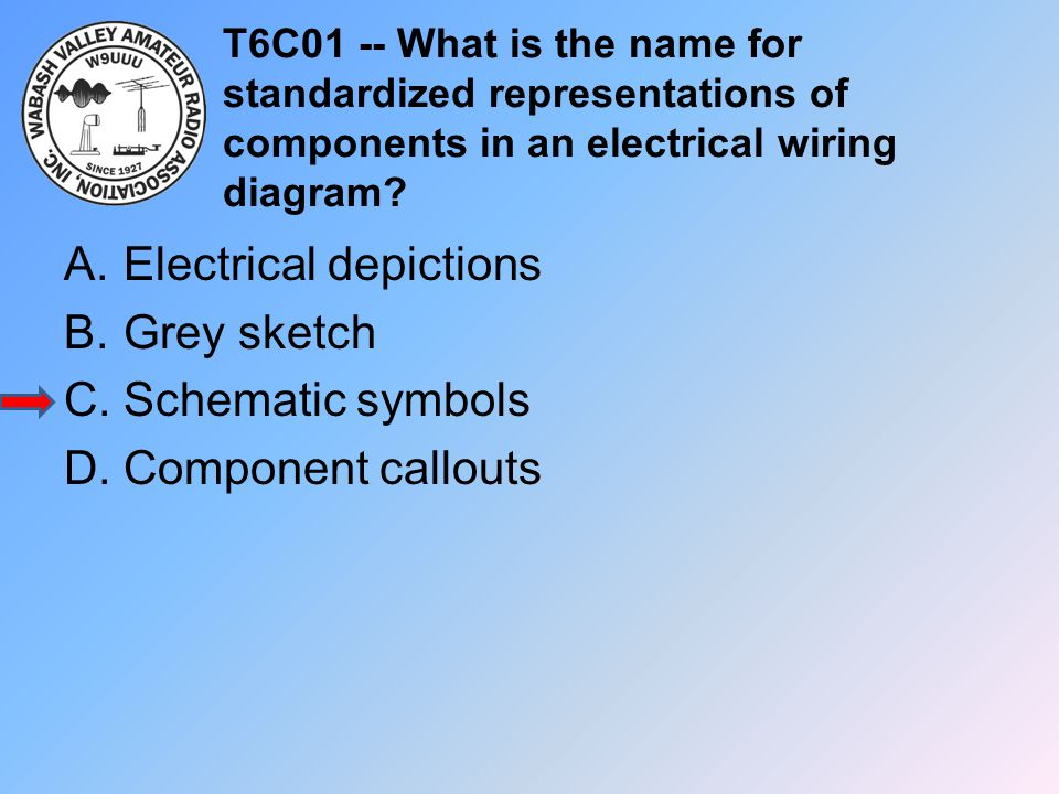 Electrical depictions Grey sketch Schematic symbols Component callouts