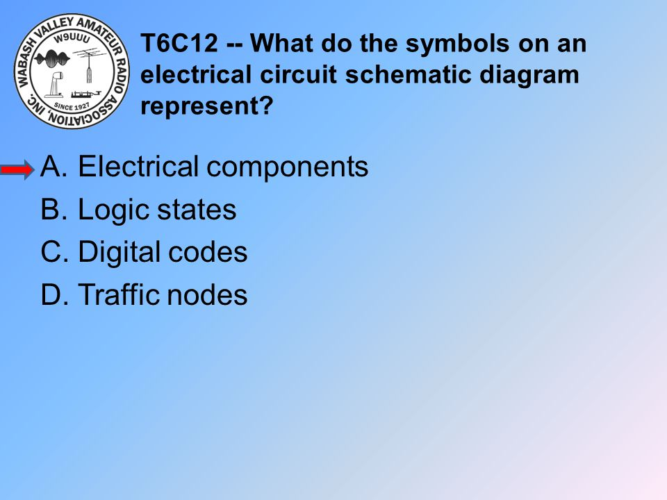 Electrical components Logic states Digital codes Traffic nodes