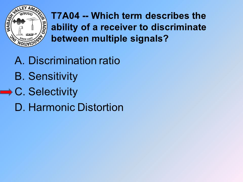 Discrimination ratio Sensitivity Selectivity Harmonic Distortion