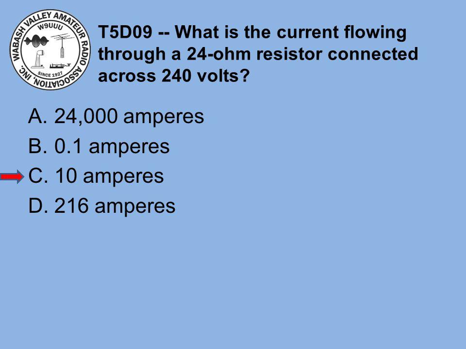 24,000 amperes 0.1 amperes 10 amperes 216 amperes