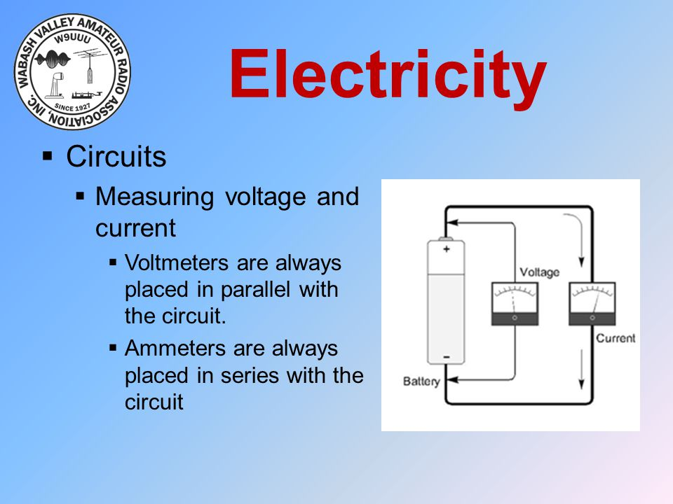 Electricity Circuits Measuring voltage and current