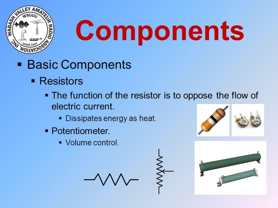 Components Basic Components Resistors