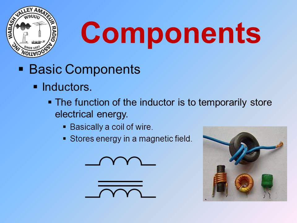 Components Basic Components Inductors.