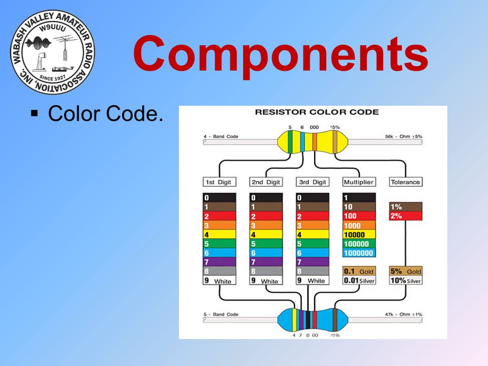 Components Color Code.