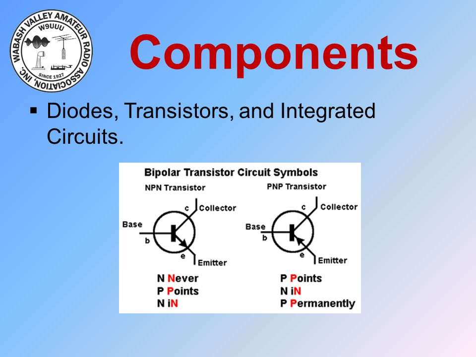 Components Diodes, Transistors, and Integrated Circuits.