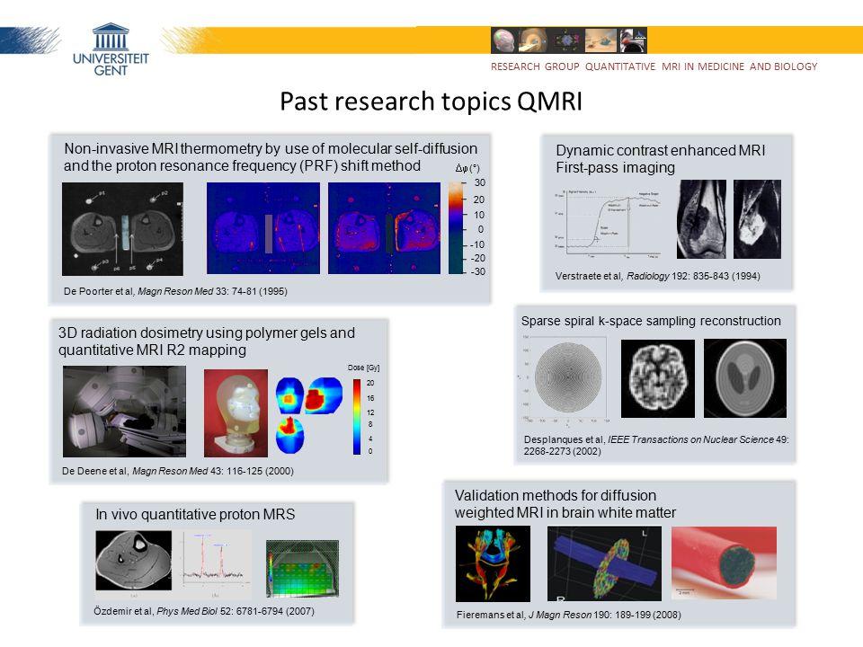 Past research topics QMRI