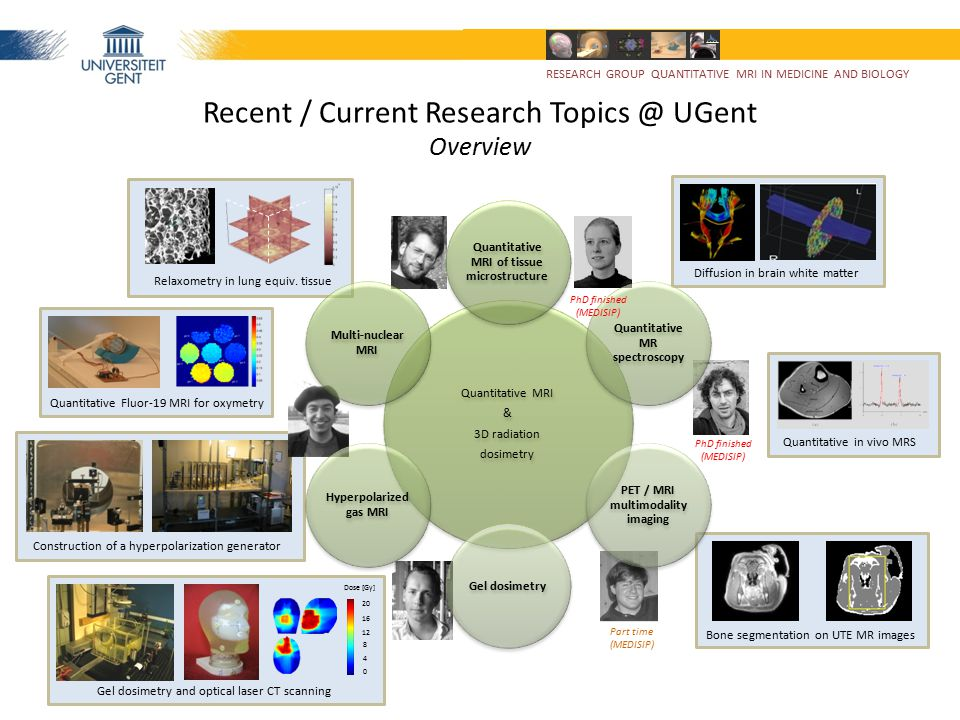 Recent / Current Research Topics @ UGent