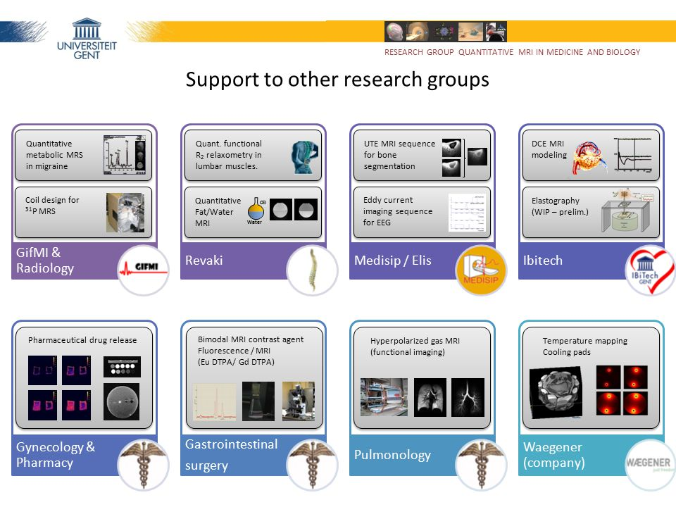 Support to other research groups