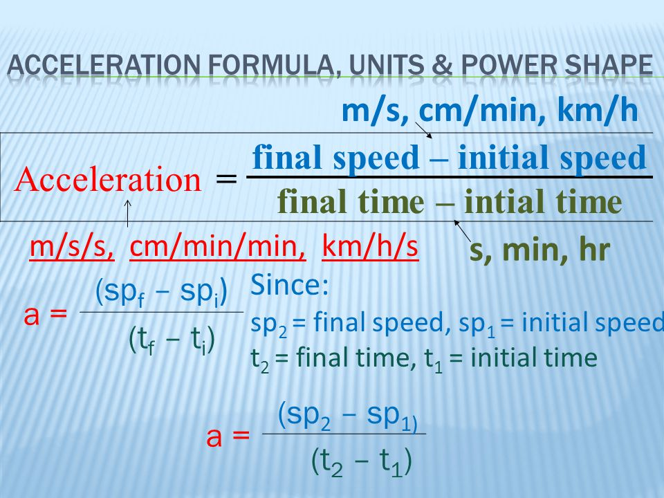 Acceleration Formula, Units & Power Shape