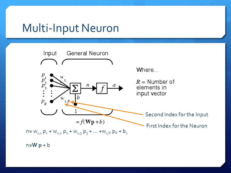 Multi-Input Neuron Second Index for the Input