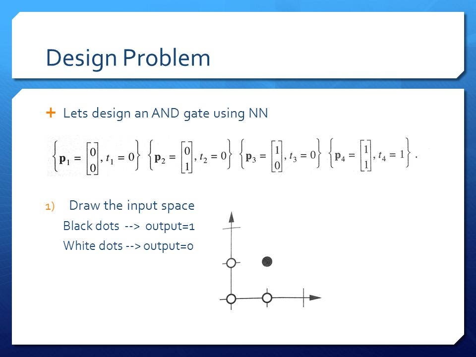 Design Problem Lets design an AND gate using NN Draw the input space