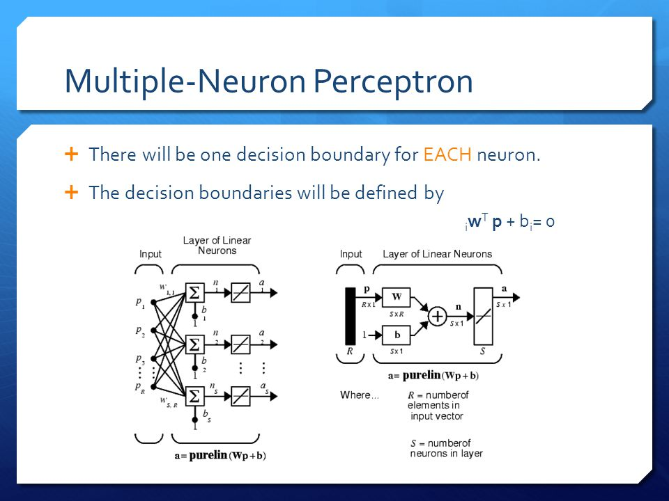 Multiple-Neuron Perceptron