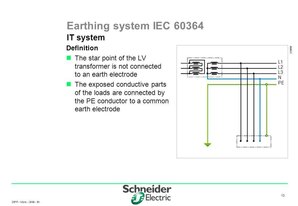 Earthing system IEC 60364 IT system