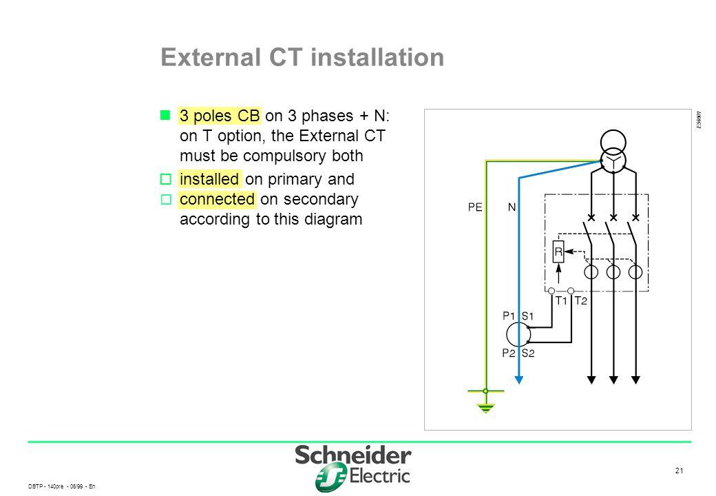 External CT installation