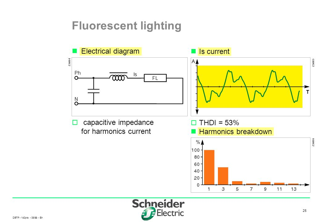 Fluorescent lighting Electrical diagram