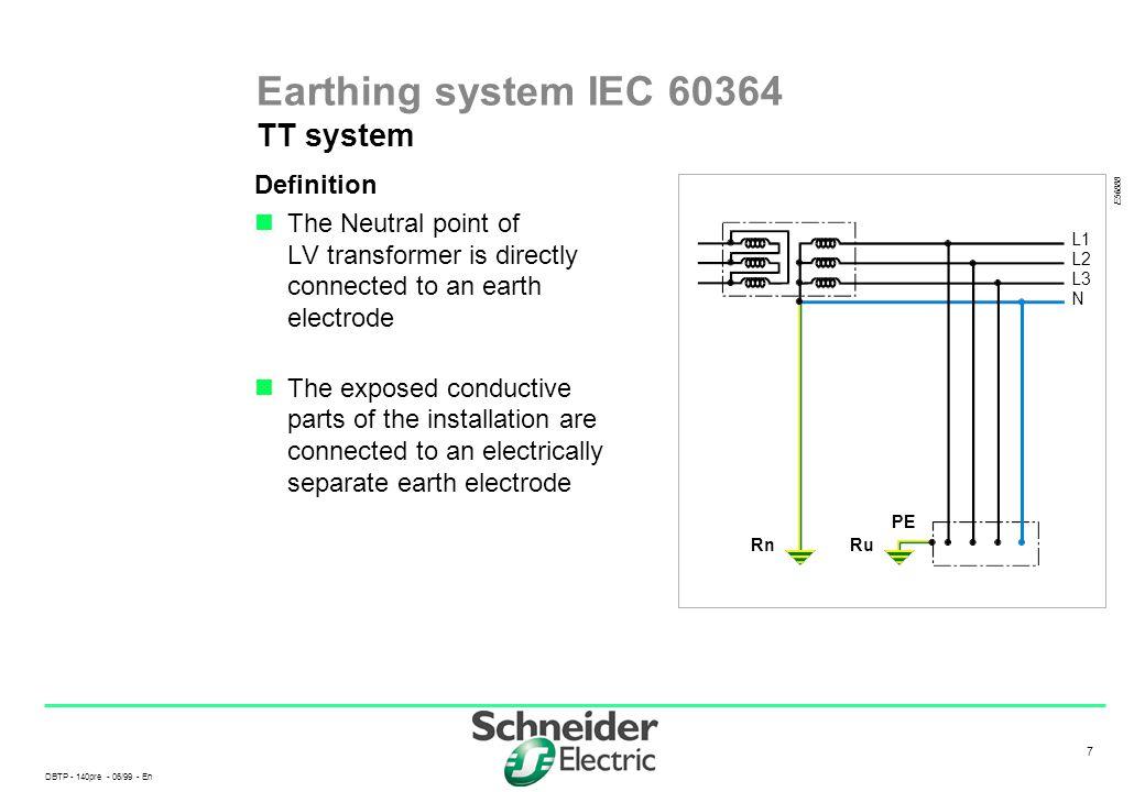 Earthing system IEC 60364 TT system