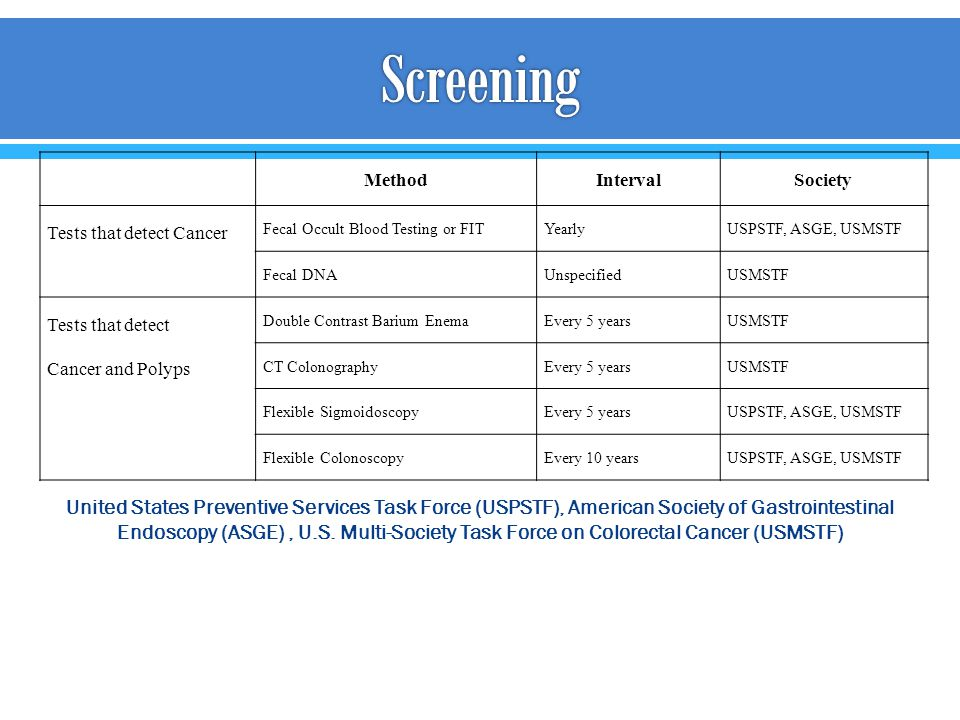 Screening Method. Interval. Society. Tests that detect Cancer. Fecal Occult Blood Testing or FIT.