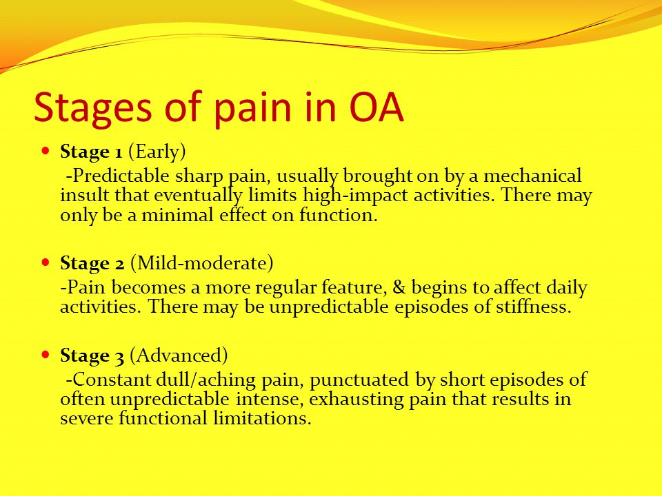 Stages of pain in OA Stage 1 (Early)