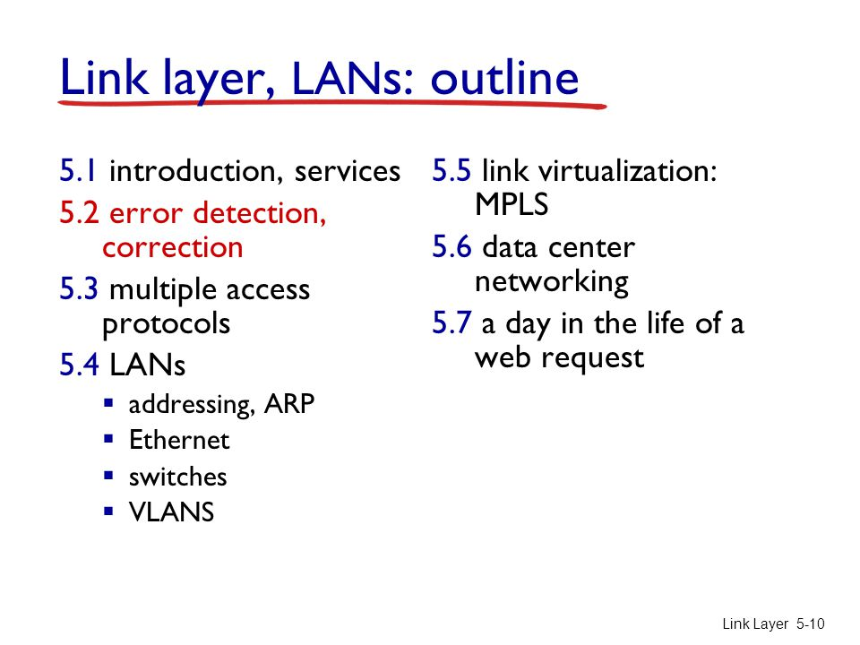 Link layer, LANs: outline