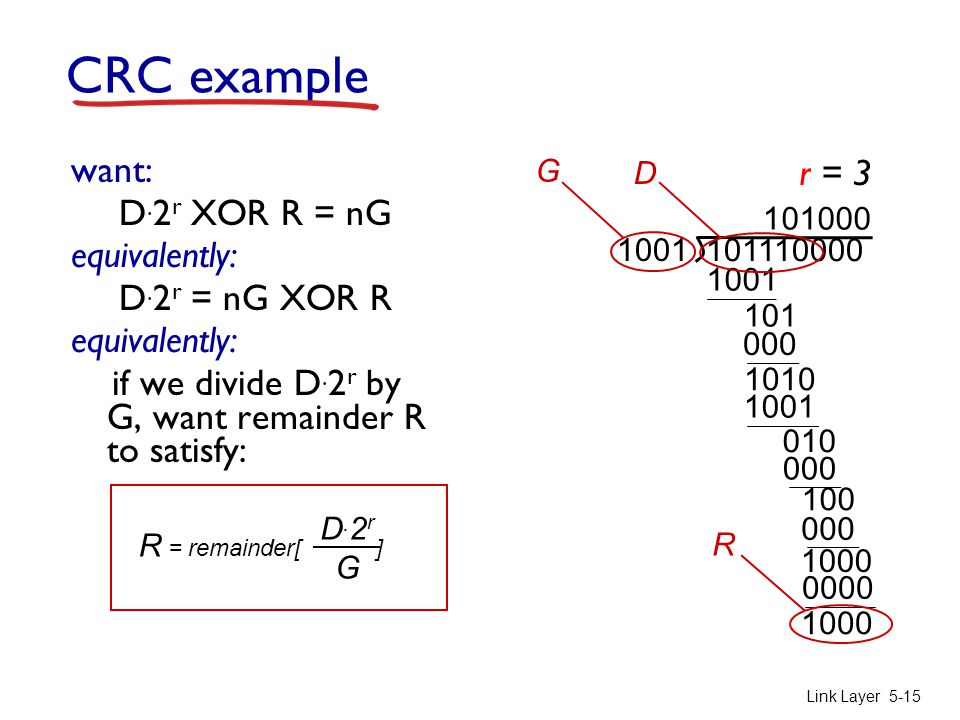 CRC example r = 3 want: D.2r XOR R = nG equivalently: D.2r = nG XOR R