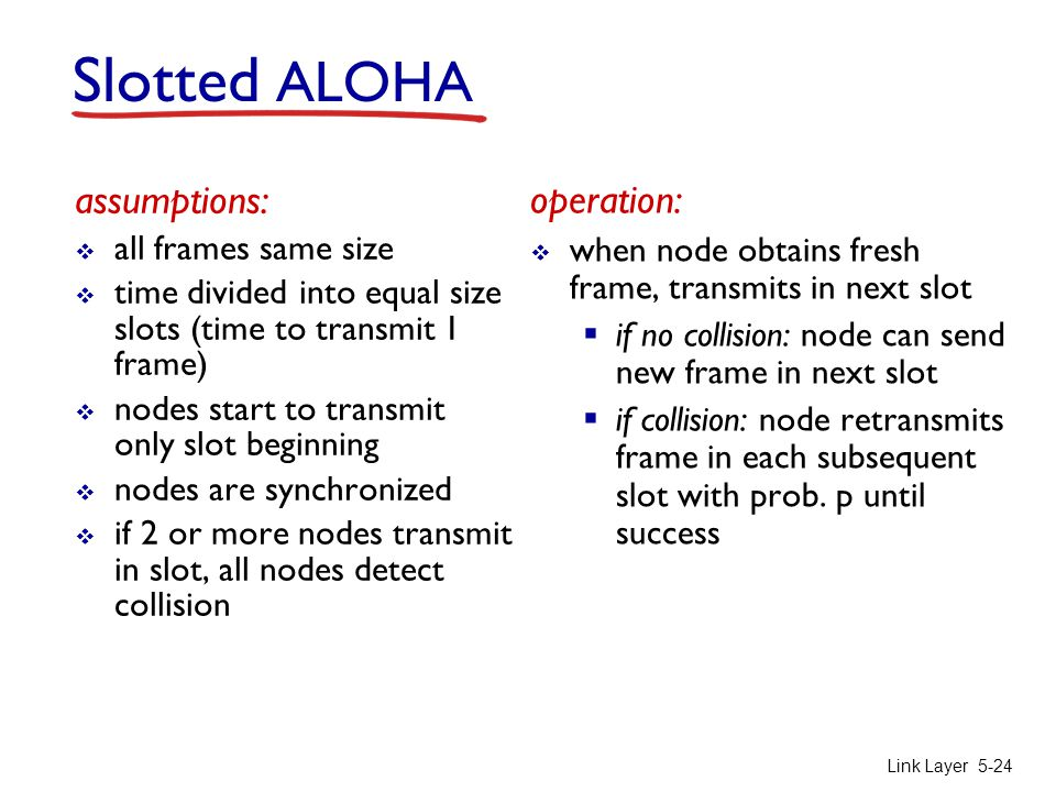 Slotted ALOHA assumptions: operation: all frames same size
