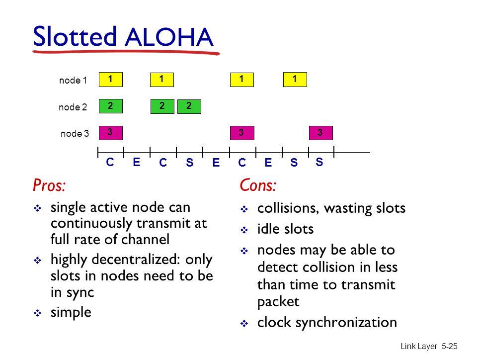Slotted ALOHA Pros: Cons: